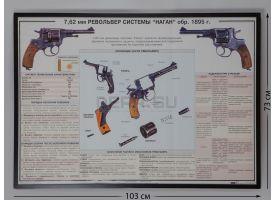 """Плакат в раме """"7,62 мм револьвер системы наган обр. 1895 г."""""""
