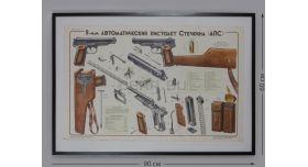 Плакат из двух листов в рамах «9-мм автоматический пистолет Стечкина (АПС)»