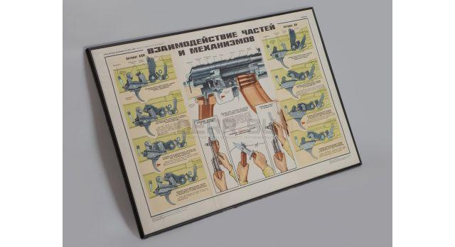 Плакаты в раме «7,62-мм автоматы Калашникова АК, АКМ и АКМС» / Плакат в раме «Взаимодействие частей и механизмов» [л-165]