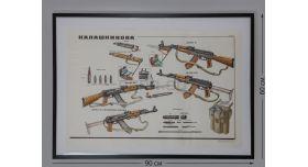 «7,62-мм автоматы Калашникова» / Плакат из двух листов в рамах «Устройство автоматов Калашникова» [л-155]